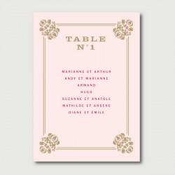 oscar plan de table
