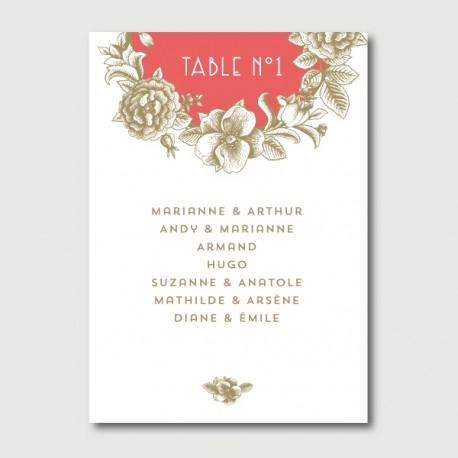 otto plan de table